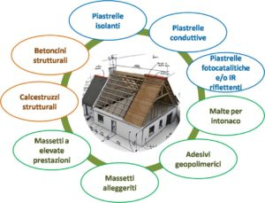 edificio_matersos